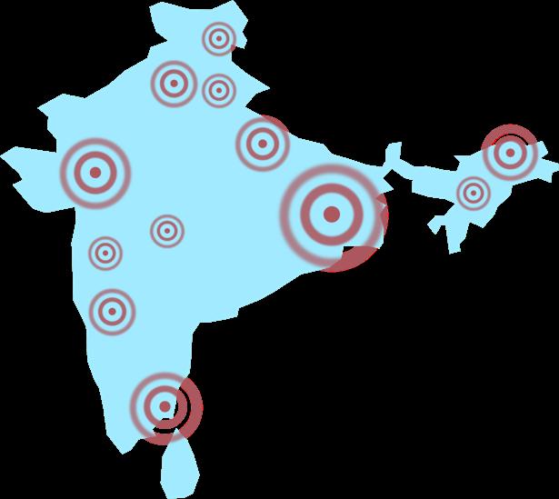 buy website traffic india